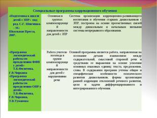 Специальные программы коррекционного обучения  «Подготовка к школе детей с З