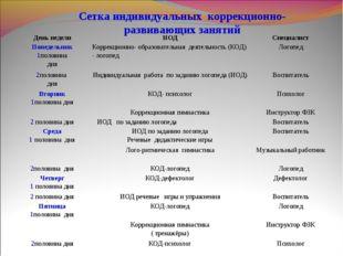 Сетка индивидуальных коррекционно-развивающих занятий День неделиНОДСпециал