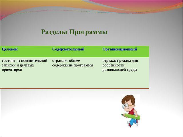 ЦелевойСодержательныйОрганизационный состоит из пояснительной записки и цел...