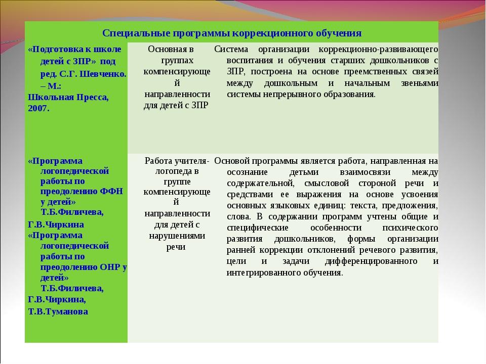 Специальные программы коррекционного обучения  «Подготовка к школе детей с З...
