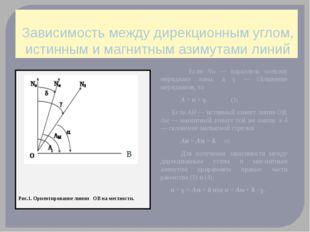 Зависимость между дирекционным углом, истинным и магнитным азимутами линий Ес