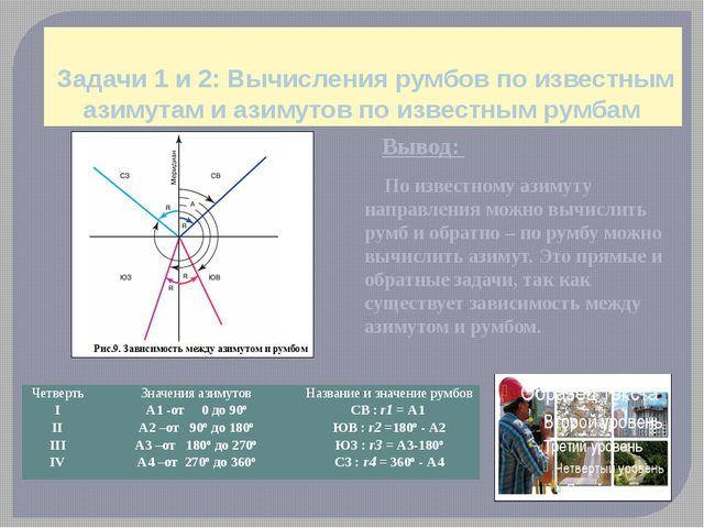 Задачи 1 и 2: Вычисления румбов по известным азимутам и азимутов по известным...