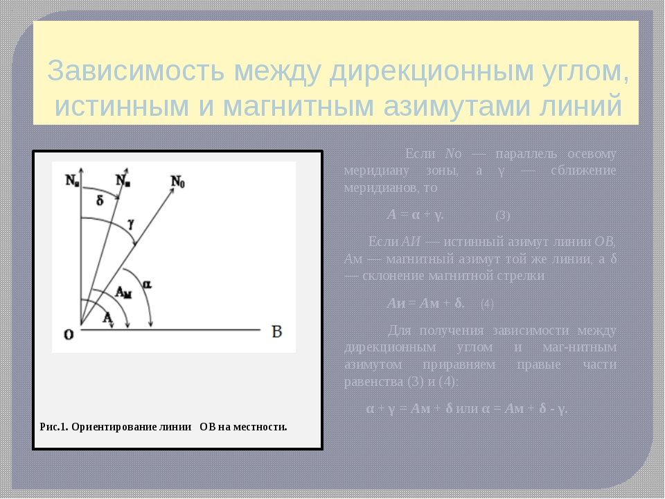 Зависимость между дирекционным углом, истинным и магнитным азимутами линий Ес...