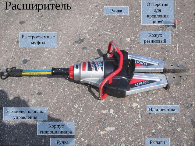 Расширитель Ручка Отверстия для крепления цепей Рычаги Ручка Корпус гидроцили...