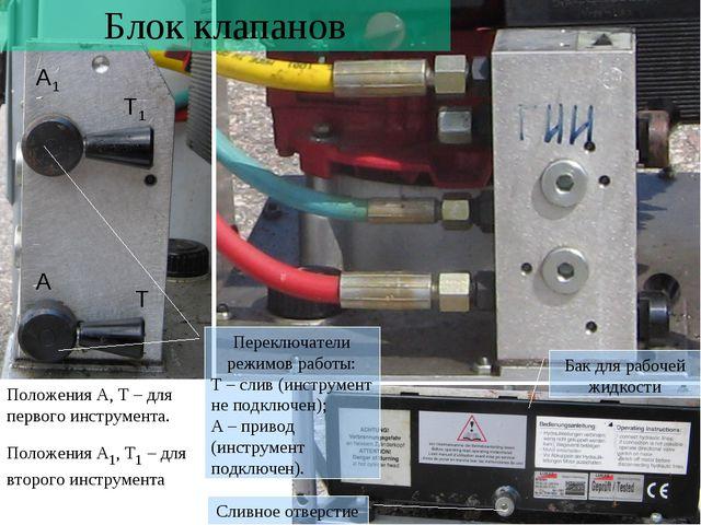 Блок клапанов Сливное отверстие Бак для рабочей жидкости Переключатели режимо...