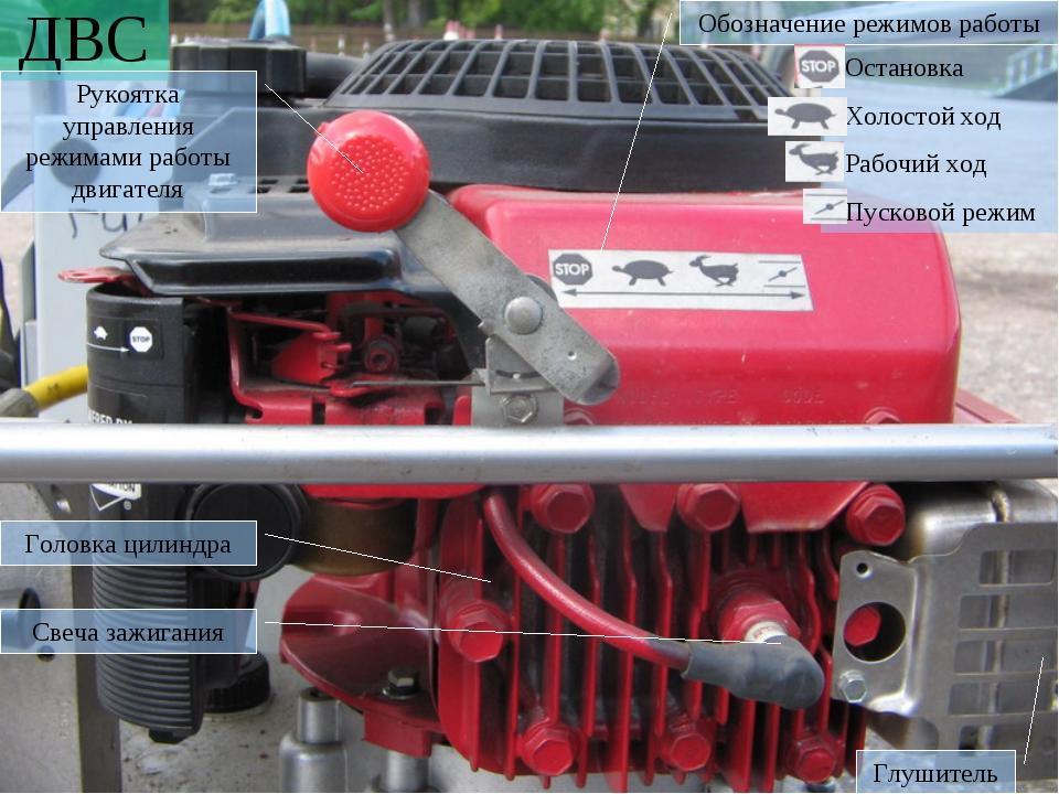 ДВС Рукоятка управления режимами работы двигателя Головка цилиндра Остановка...