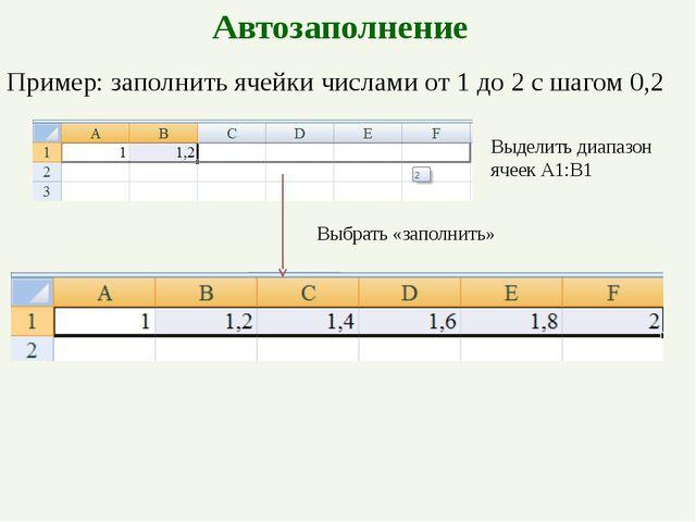 Автозаполнение Пример: заполнить ячейки числами от 1 до 2 с шагом 0,2 Выделит...