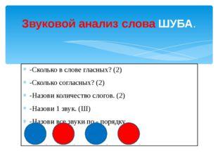 -Сколько в слове гласных? (2) -Сколько согласных? (2) -Назови количество слог