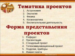 Астрономия Экология Физика Космонавтика Воспитательная деятельность Реферат П