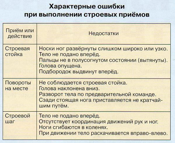 http://www.stjag.ru/articles/31828/stroevaya.jpg