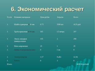 6. Экономический расчет № п\пНазвание материалаЦена рубли Затраты Всего