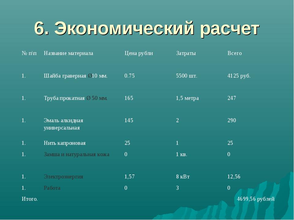 6. Экономический расчет № п\пНазвание материалаЦена рубли Затраты Всего ...