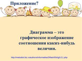 http://metodist.lbz.ru/authors/informatika/3/flash/5kl/gl1/11.php