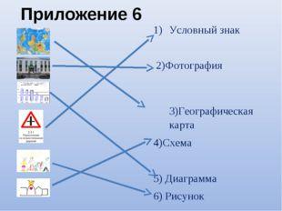 Приложение 6 Условный знак 2)Фотография 3)Географическая карта 4)Схема 5) Диа