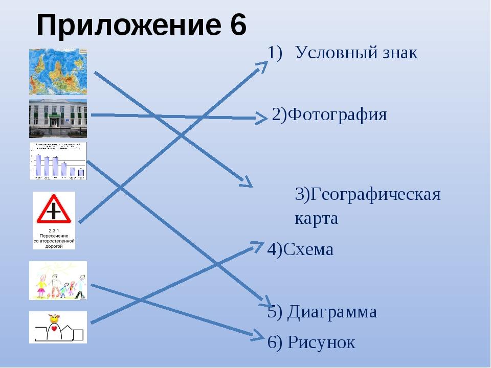 Приложение 6 Условный знак 2)Фотография 3)Географическая карта 4)Схема 5) Диа...