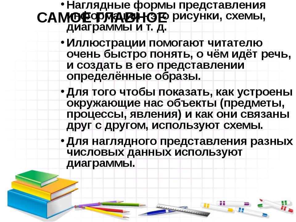 САМОЕ ГЛАВНОЕ Наглядные формы представления информации - это рисунки, схемы,...