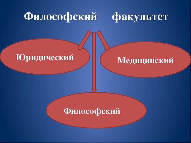 Философский факультет Юридический Медицинский Философский