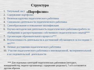 Структура «Портфолио» Титульный лист Содержание портфолио Визитная карточка п