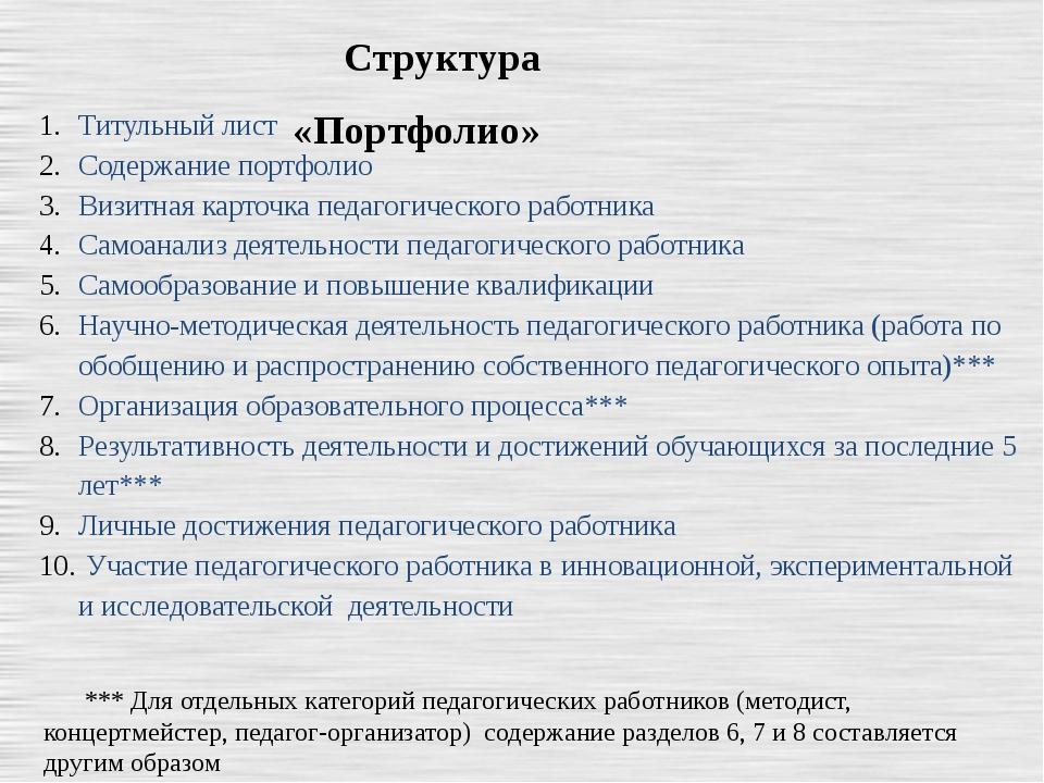 Структура «Портфолио» Титульный лист Содержание портфолио Визитная карточка п...