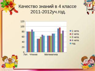 Качество знаний в 4 классе 2011-2012уч.год.