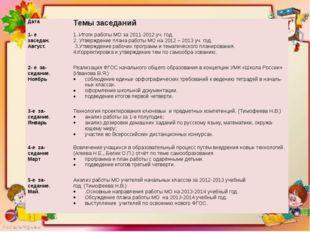 Дата Темызаседаний 1- е заседан. Август. 1..Итоги работы МО за 2011-2012 уч.