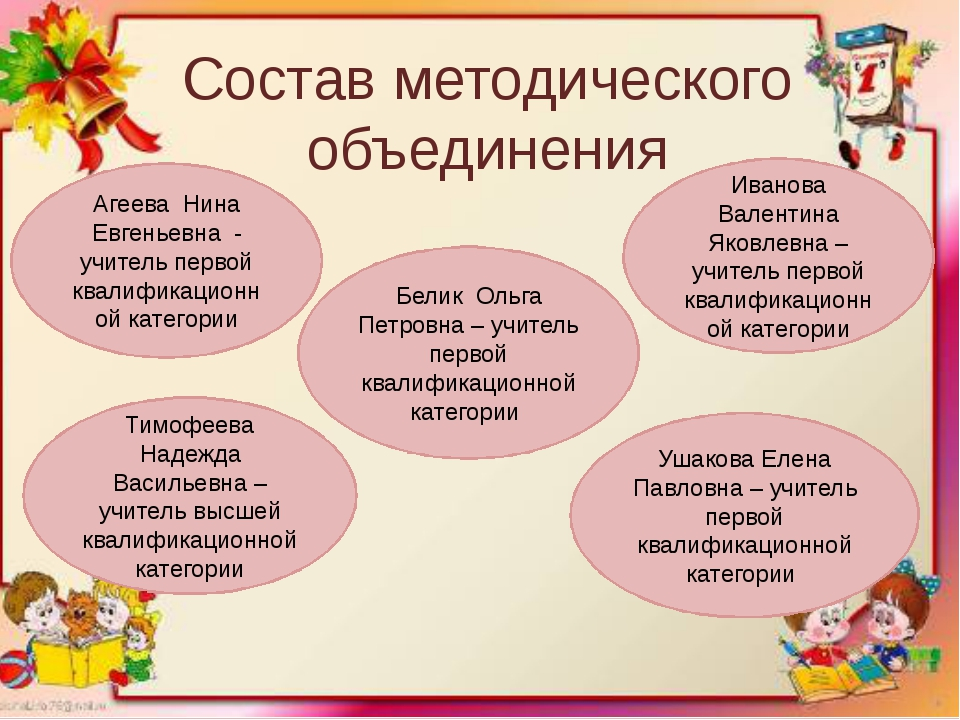 Состав методического объединения Агеева Нина Евгеньевна - учитель первой квал...