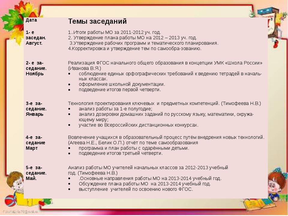 Дата Темызаседаний 1- е заседан. Август. 1..Итоги работы МО за 2011-2012 уч....