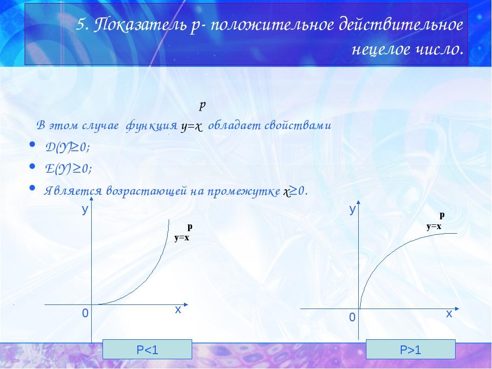 5. Показатель p- положительное действительное нецелое число. p В этом случае...