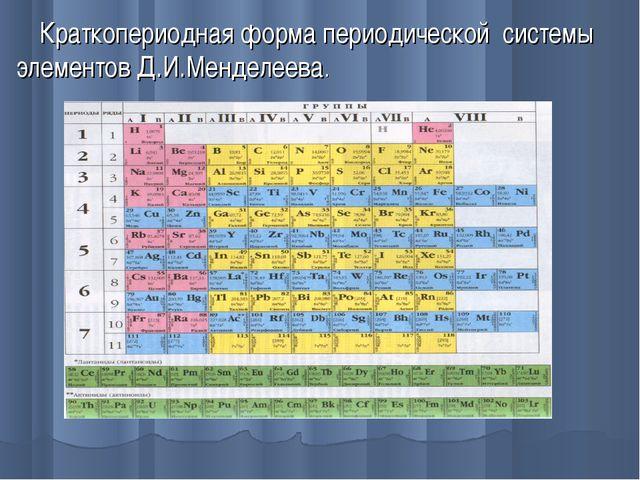Краткопериодная форма периодической системы элементов Д.И.Менделеева.