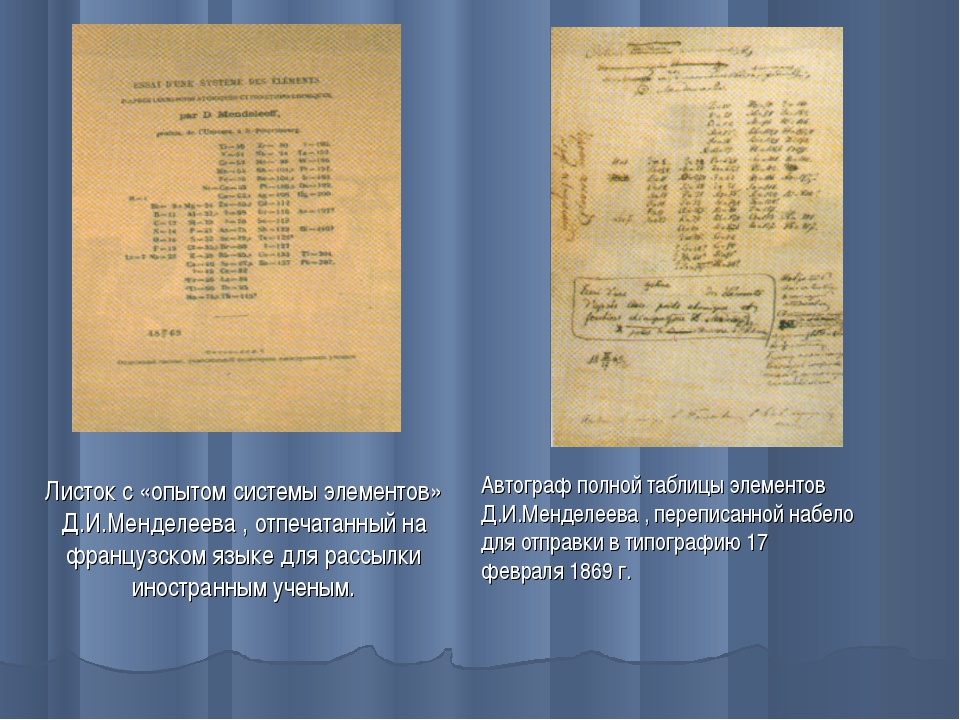 Листок с «опытом системы элементов» Д.И.Менделеева , отпечатанный на французс...