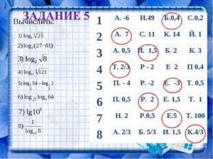 Вычислить: 1А. -6И.49Б.0,4С.0,2 2А. 7С. 11К. 14Й. 1 3А. 0,5Й. 1,5Б