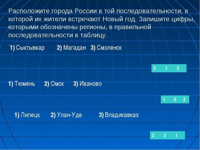 Расположите города России в той последовательности, в которой их жители встре...