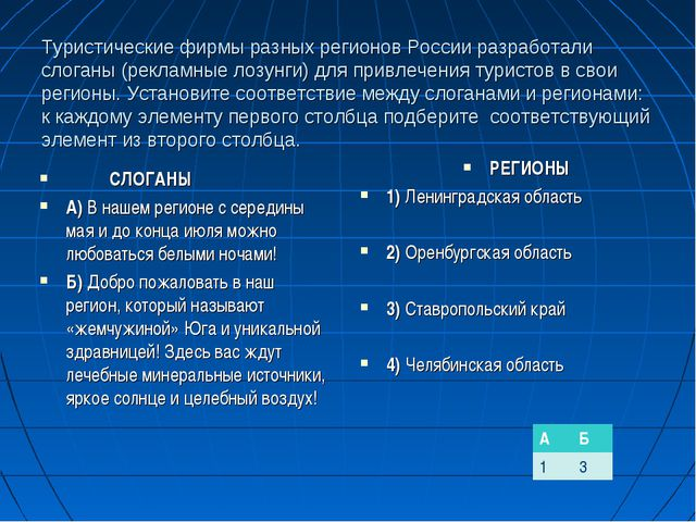 Туристические фирмы разных регионов России разработали слоганы (рекламные лоз...