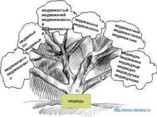 Слова, образованные от непроизводной основы, можно объединить в несколько те