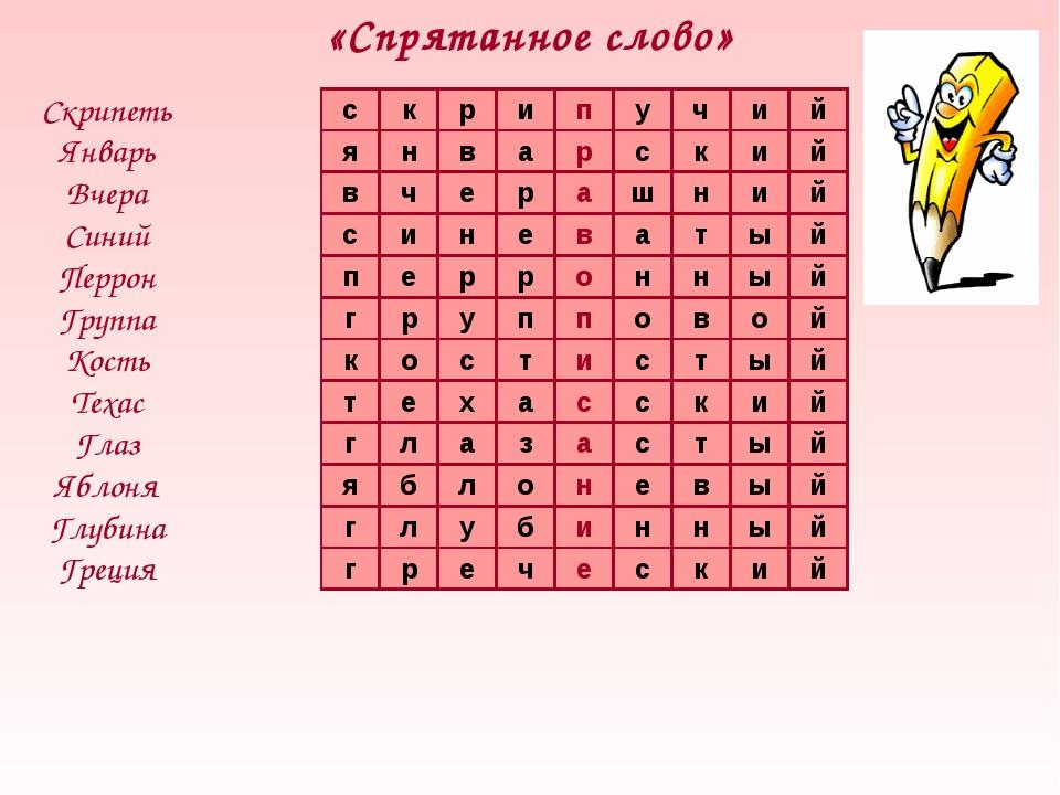 «Спрятанное слово» Скрипеть с к р и п у ч и й Январь я н в а р с к и й Вчера...