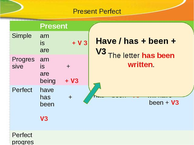 Present Perfect The letter has been written. Have / has + been + V3 Present P...
