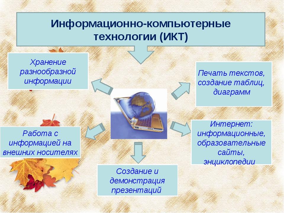 Информационно-компьютерные технологии (ИКТ)