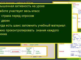 Технология В.Ф.Шаталова – работа по ЛОСам (Листам Опорных Сигналов). Опорный
