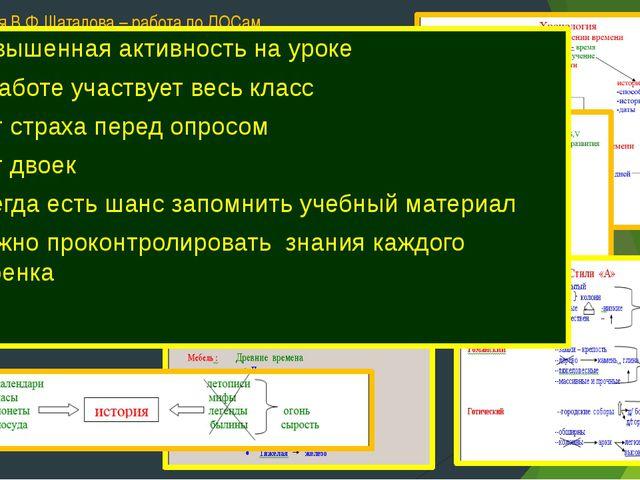 Технология В.Ф.Шаталова – работа по ЛОСам (Листам Опорных Сигналов). Опорный...