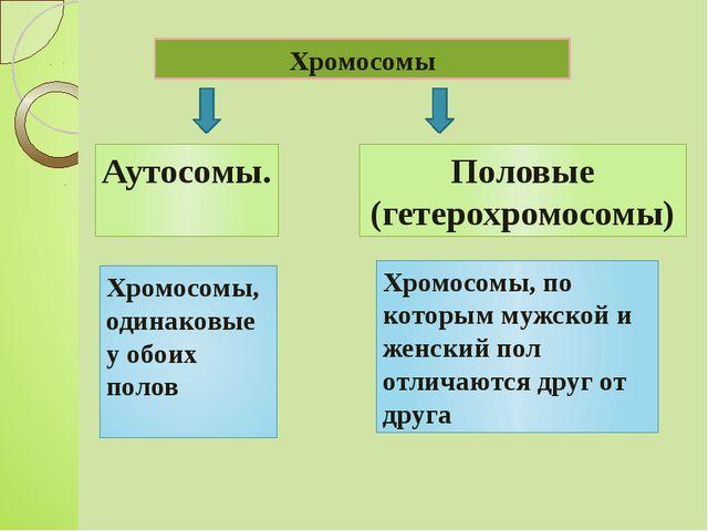 Хромосомы, по которым мужской и женский пол отличаются друг от друга Аутосомы...