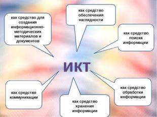 как средство для создания информационно-методических материалов и документов