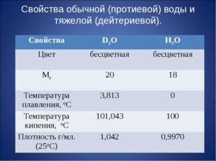 Свойства обычной (протиевой) воды и тяжелой (дейтериевой). СвойстваD2OH2O Ц