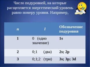 Число подуровней, на которые расщепляется энергетический уровень равно номеру