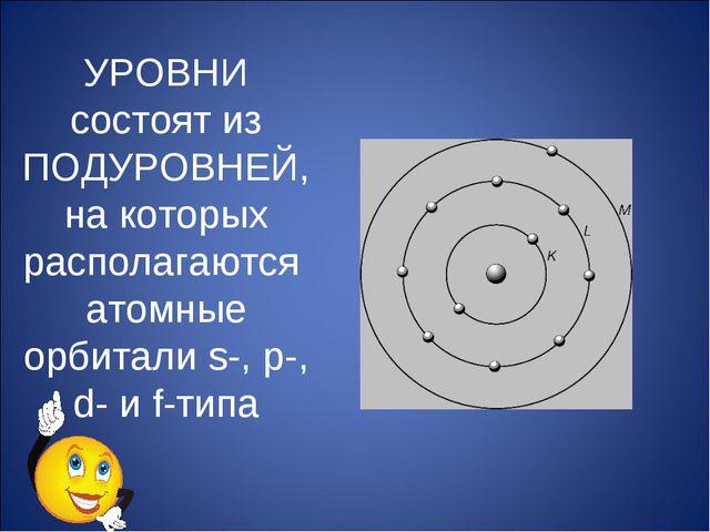 УРОВНИ состоят из ПОДУРОВНЕЙ, на которых располагаются атомные орбитали s-, p...