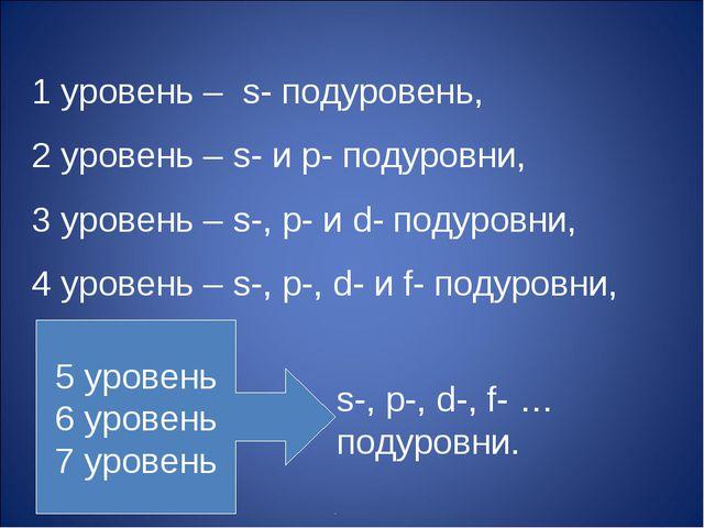 1 уровень – s- подуровень, 2 уровень – s- и p- подуровни, 3 уровень – s-, p-...