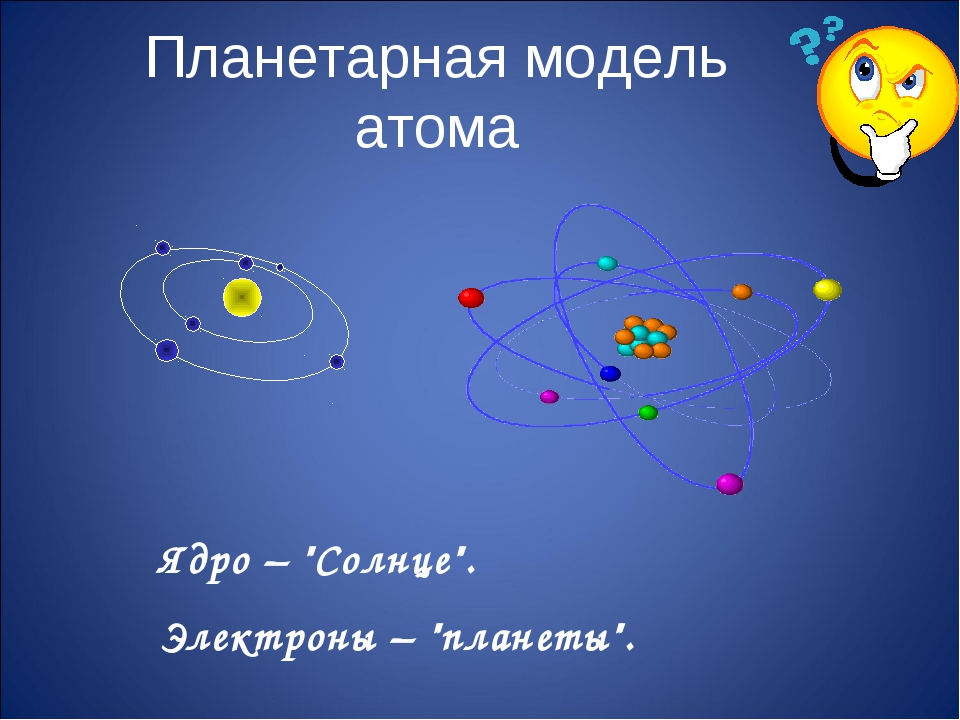 "Ядро – ""Солнце"". Электроны – ""планеты"". Планетарная модель атома"