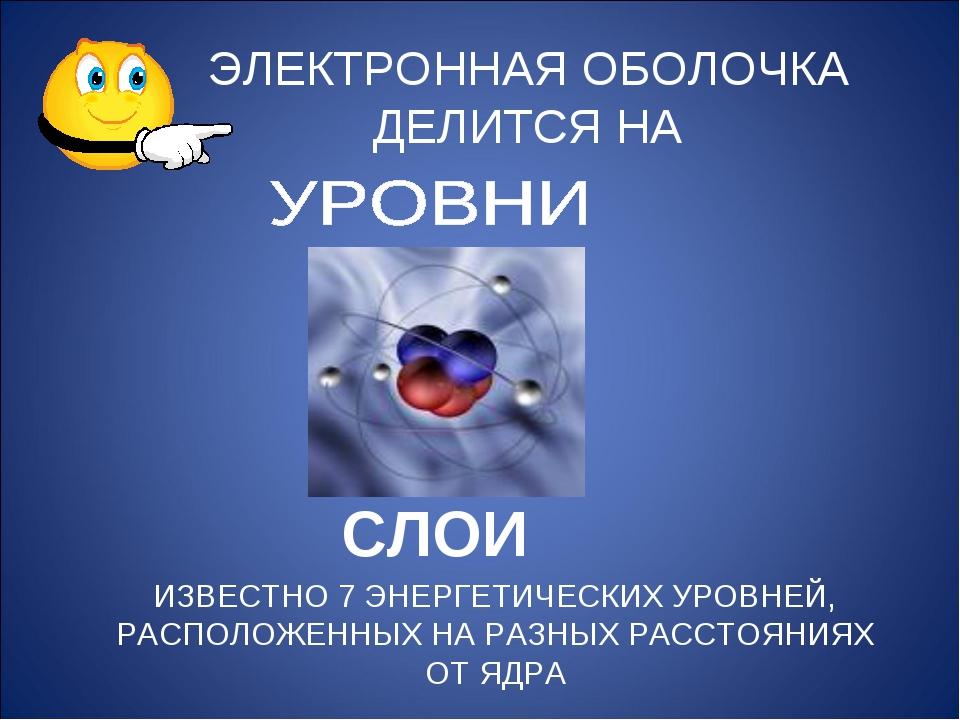 ЭЛЕКТРОННАЯ ОБОЛОЧКА ДЕЛИТСЯ НА СЛОИ ИЗВЕСТНО 7 ЭНЕРГЕТИЧЕСКИХ УРОВНЕЙ, РАСПО...