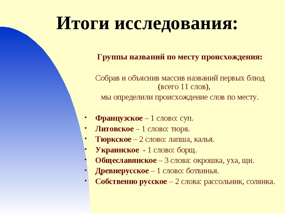 Итоги исследования: Группы названий по месту происхождения: Собрав и объяснив...