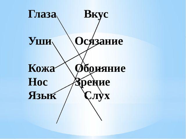 ГлазаВкус  УшиОсязание  КожаОбоняние НосЗрение Язык...