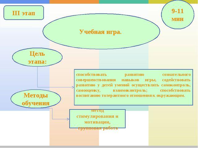 III этап Учебная игра. 9-11 мин способствовать развитию сознательного соверше...